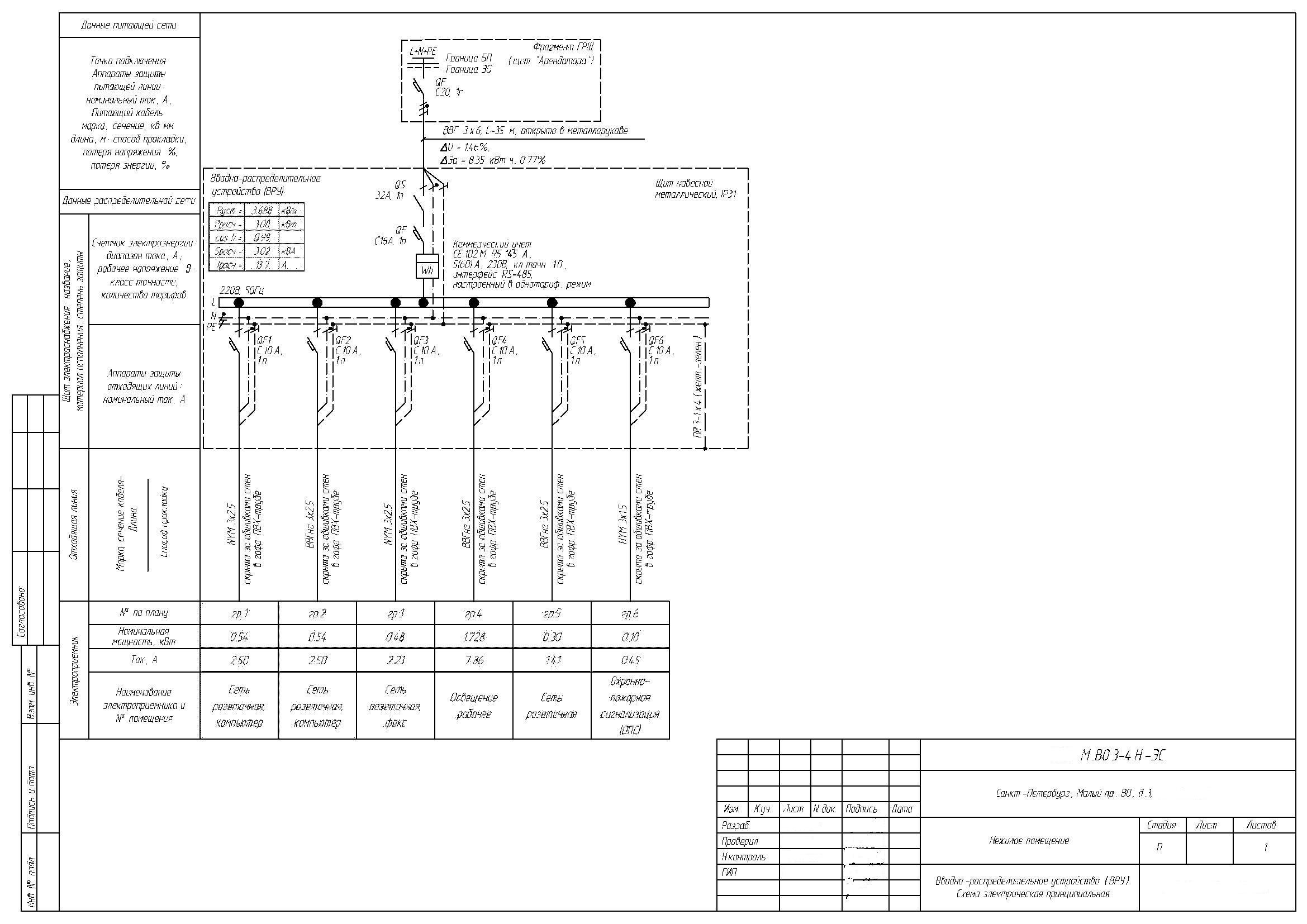 Однолинейная схема электроснабжения по госту